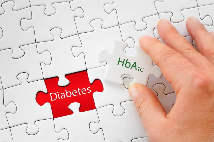 HbA1c test