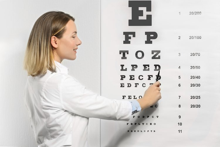 Eyesight problems: when you need glasses